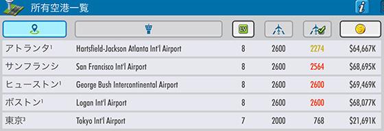 空港リスト(エアタイクーンオンライン2)