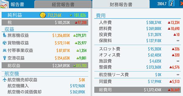 世界経済が回復した2004年7月の財務報告書(エアタイクーンオンライン2)