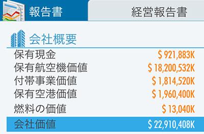 東京3枠空港を購入した頃の経営報告書(エアタイクーンオンライン2)