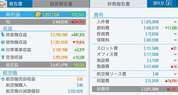 2019年12月の財務報告書(エアタイクーンオンライン2)