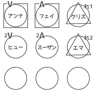 人狼ゲーム 図メモ 例 13