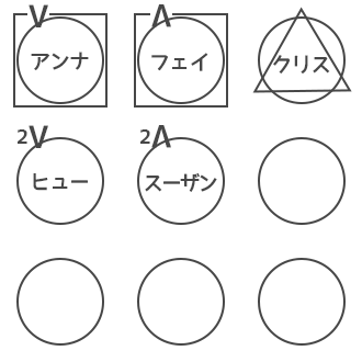人狼ゲーム 図メモ 例 14
