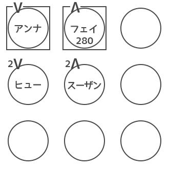 人狼ゲーム 図メモ 例 17