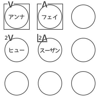 人狼ゲーム 図メモ 例 18