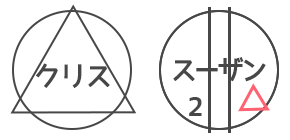 人狼ゲーム 図メモ 例 34