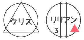 人狼ゲーム 図メモ 例 35