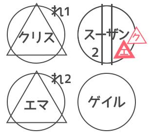 人狼ゲーム 図メモ 例 37