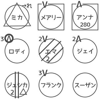人狼ゲーム 図メモ 例 38