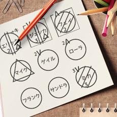 人狼ゲーム 図メモ 例